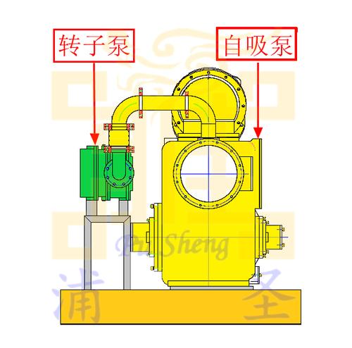 转子强吸泵拖车.jpg